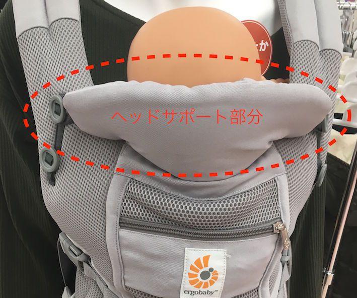 アダプトのヘッドサポート部分